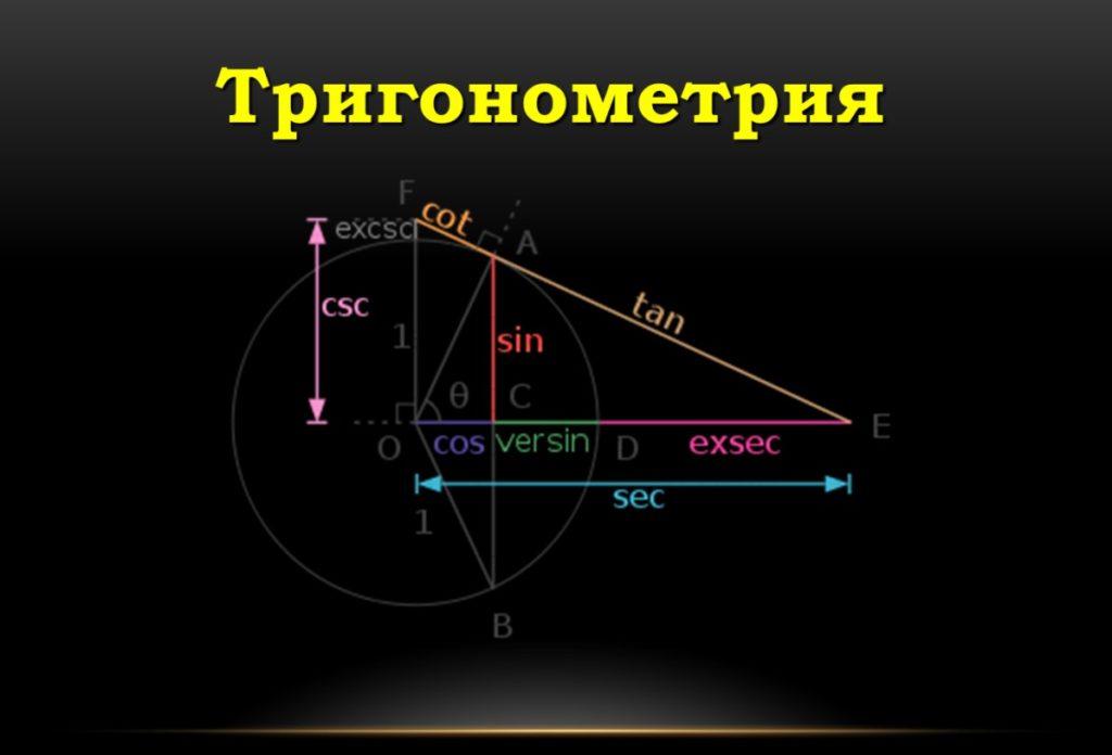 Тригонометрия туралы қазақша слайд